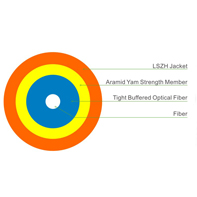 Single Core Tight Wrapped Indoor  Optical Cable(GJFJH 1 x n)